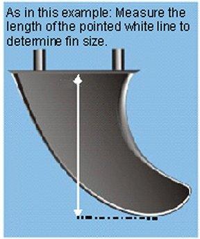 Measure surfboard fin size