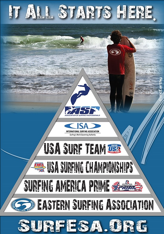 ESA Eastern Surfing association SouthEast Regional Surf & SUP Contest