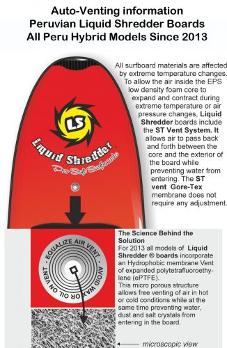 Vent system on Liquid Shredder Surfboards and SUP Paddleboards